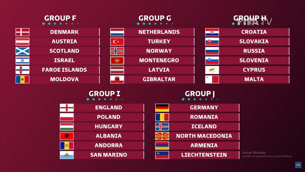 Tirage au sort CDM 2022 : le groupe du Portugal est connu !